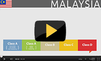 Watch our free overview of Malaysia's medical device approval process